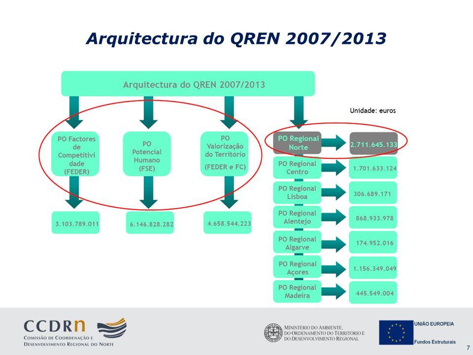 Arquitectura do QREN 2007/2013 7