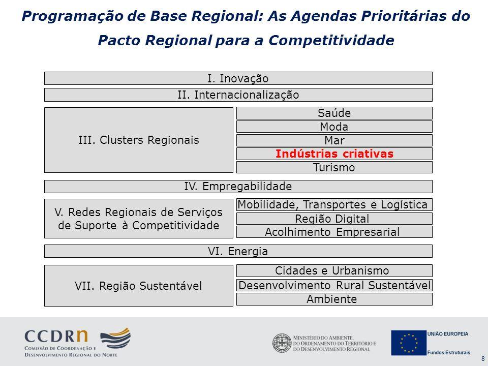 8 I. Inovação II. Internacionalização IV. Empregabilidade III. Clusters Regionais Saúde Moda Mar Indústrias criativas Turismo V. Redes Regionais de Se