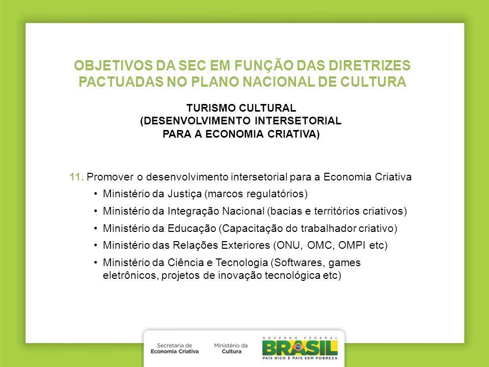 11. Promover o desenvolvimento intersetorial para a Economia Criativa Ministério da Justiça (marcos regulatórios) Ministério da Integração Nacional (b