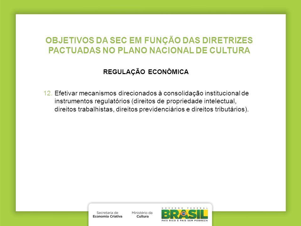 REGULAÇÃO ECONÔMICA 12. Efetivar mecanismos direcionados à consolidação institucional de instrumentos regulatórios (direitos de propriedade intelectua