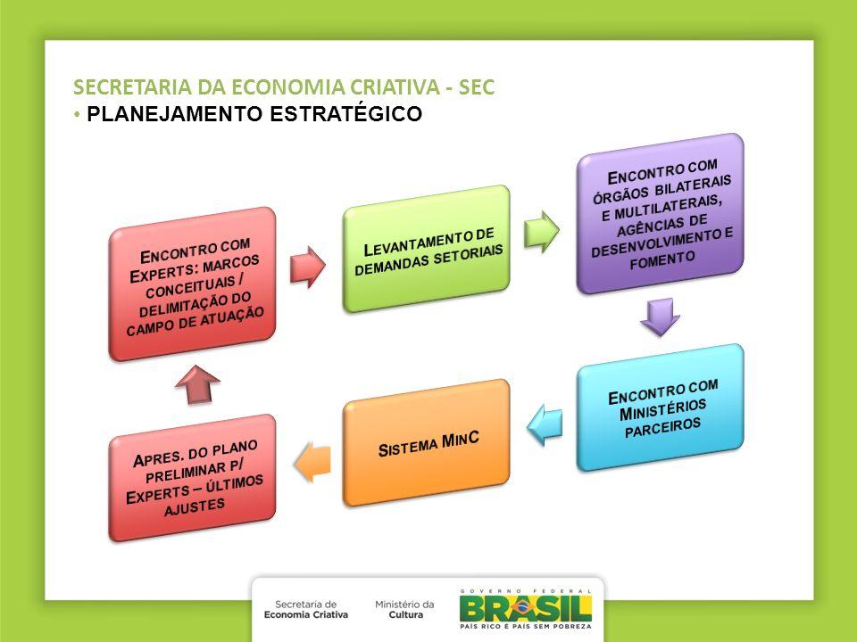 SECRETARIA DA ECONOMIA CRIATIVA - SEC PLANEJAMENTO ESTRATÉGICO