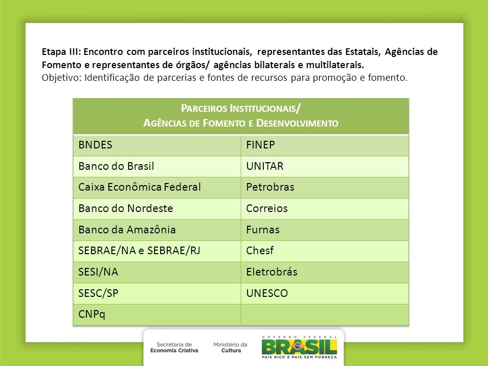 Etapa III: Encontro com parceiros institucionais, representantes das Estatais, Agências de Fomento e representantes de órgãos/ agências bilaterais e m