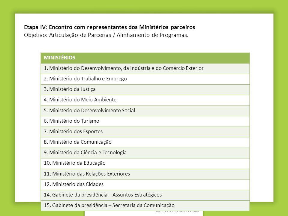 Etapa IV: Encontro com representantes dos Ministérios parceiros Objetivo: Articulação de Parcerias / Alinhamento de Programas. MINISTÉRIOS 1. Ministér