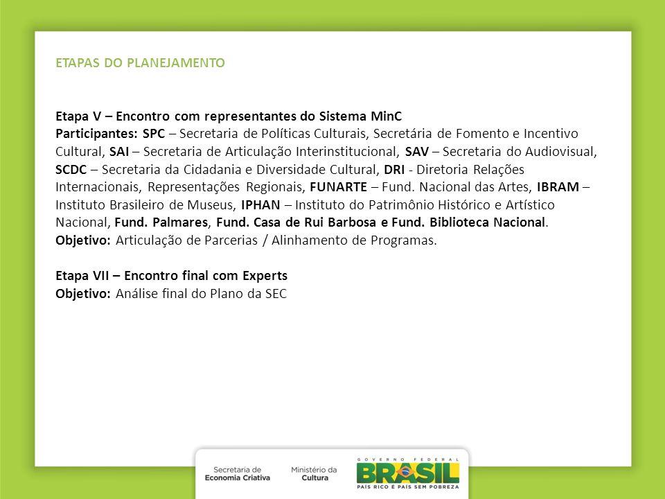 ETAPAS DO PLANEJAMENTO Etapa V – Encontro com representantes do Sistema MinC Participantes: SPC – Secretaria de Políticas Culturais, Secretária de Fom