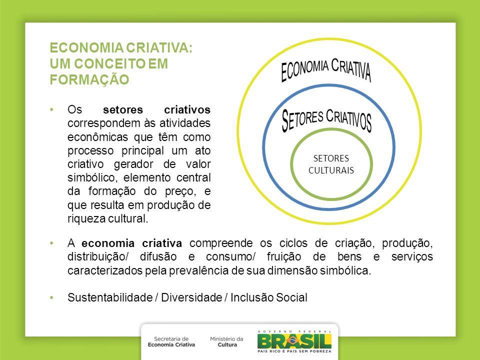 Os setores criativos correspondem às atividades econômicas que têm como processo principal um ato criativo gerador de valor simbólico, elemento centra