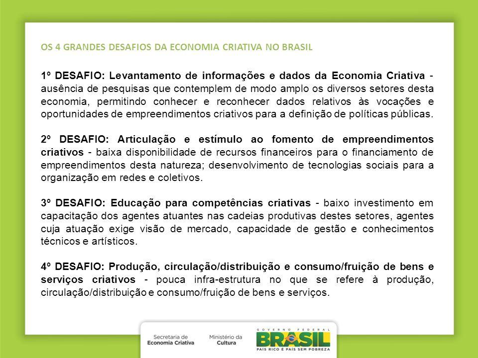 OS 4 GRANDES DESAFIOS DA ECONOMIA CRIATIVA NO BRASIL 1º DESAFIO: Levantamento de informações e dados da Economia Criativa - ausência de pesquisas que