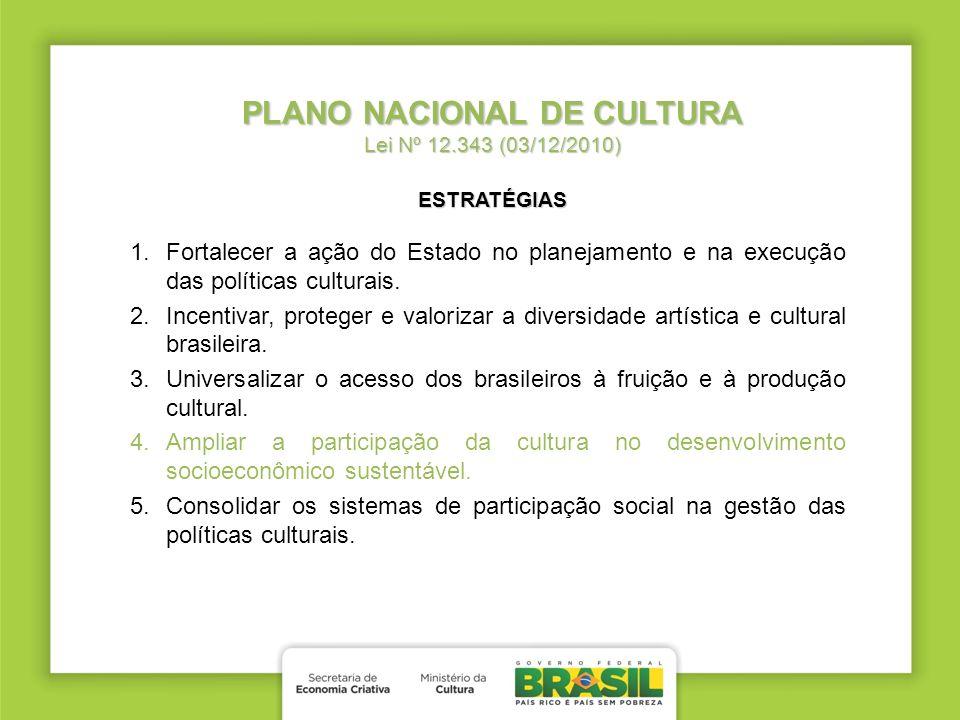 PLANO NACIONAL DE CULTURA Lei Nº 12.343 (03/12/2010) ESTRATÉGIAS 1.Fortalecer a ação do Estado no planejamento e na execução das políticas culturais.