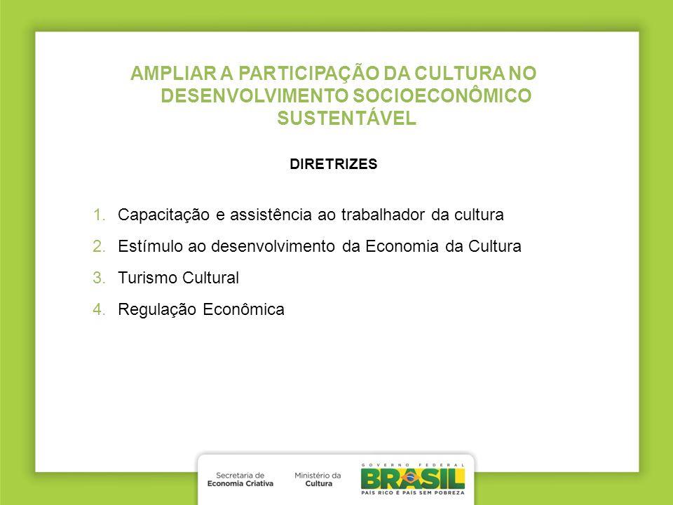 1.Capacitação e assistência ao trabalhador da cultura 2.Estímulo ao desenvolvimento da Economia da Cultura 3.Turismo Cultural 4.Regulação Econômica AM