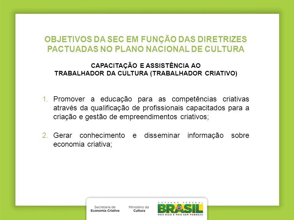 CAPACITAÇÃO E ASSISTÊNCIA AO TRABALHADOR DA CULTURA (TRABALHADOR CRIATIVO) 1.Promover a educação para as competências criativas através da qualificaçã