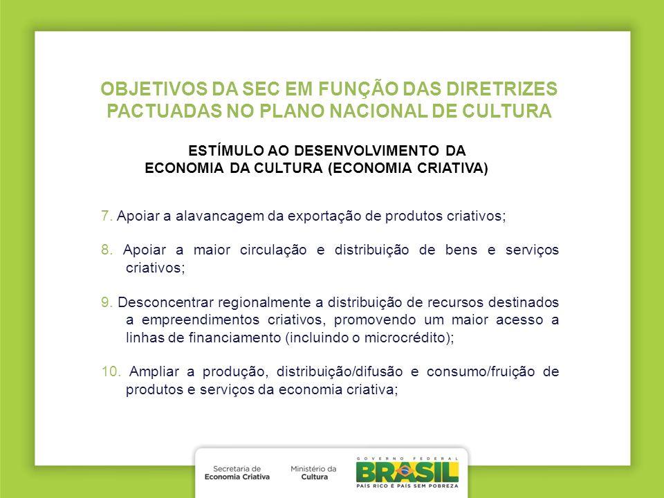 7. Apoiar a alavancagem da exportação de produtos criativos; 8. Apoiar a maior circulação e distribuição de bens e serviços criativos; 9. Desconcentra