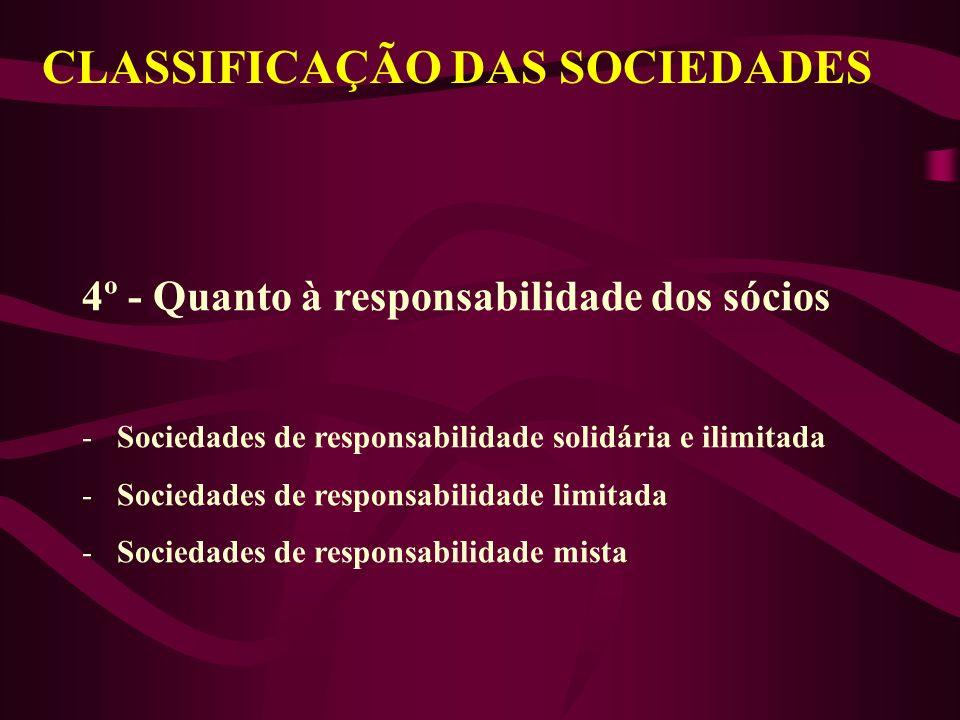 CLASSIFICAÇÃO DAS SOCIEDADES 4º - Quanto à responsabilidade dos sócios - Sociedades de responsabilidade solidária e ilimitada - Sociedades de responsabilidade limitada - Sociedades de responsabilidade mista