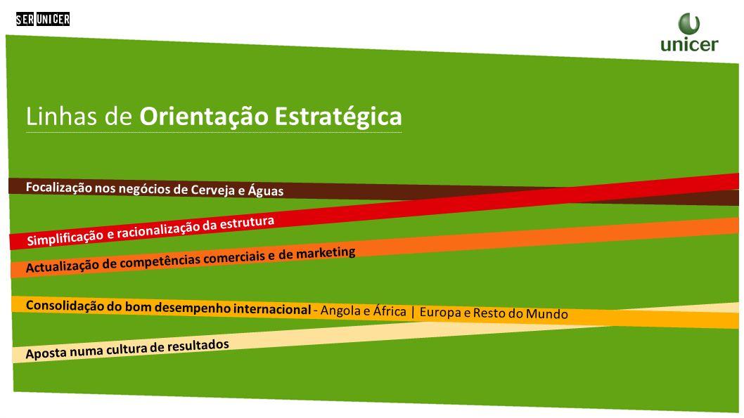 Linhas de Orientação Estratégica Focalização nos negócios de Cerveja e Águas Simplificação e racionalização da estrutura Actualização de competências