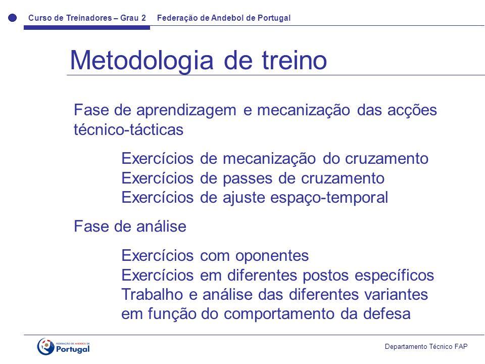 Curso de Treinadores – Grau 2 Federação de Andebol de Portugal Departamento Técnico FAP Metodologia de treino Fase de aperfeiçoamento 2x2 utilizando o cruzamento 2x2 utilizando as diferentes acções que derivem do cruzamento 2x2 com jogo livre Jogo real
