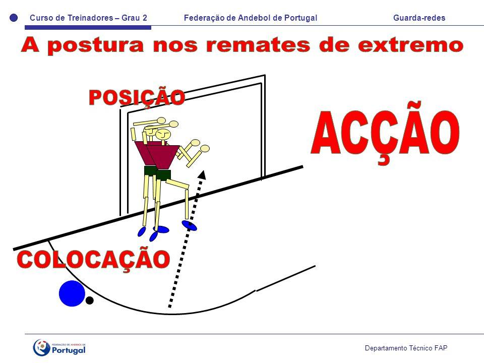 Curso de Treinadores – Grau 2 Federação de Andebol de Portugal Guarda-redes Departamento Técnico FAP