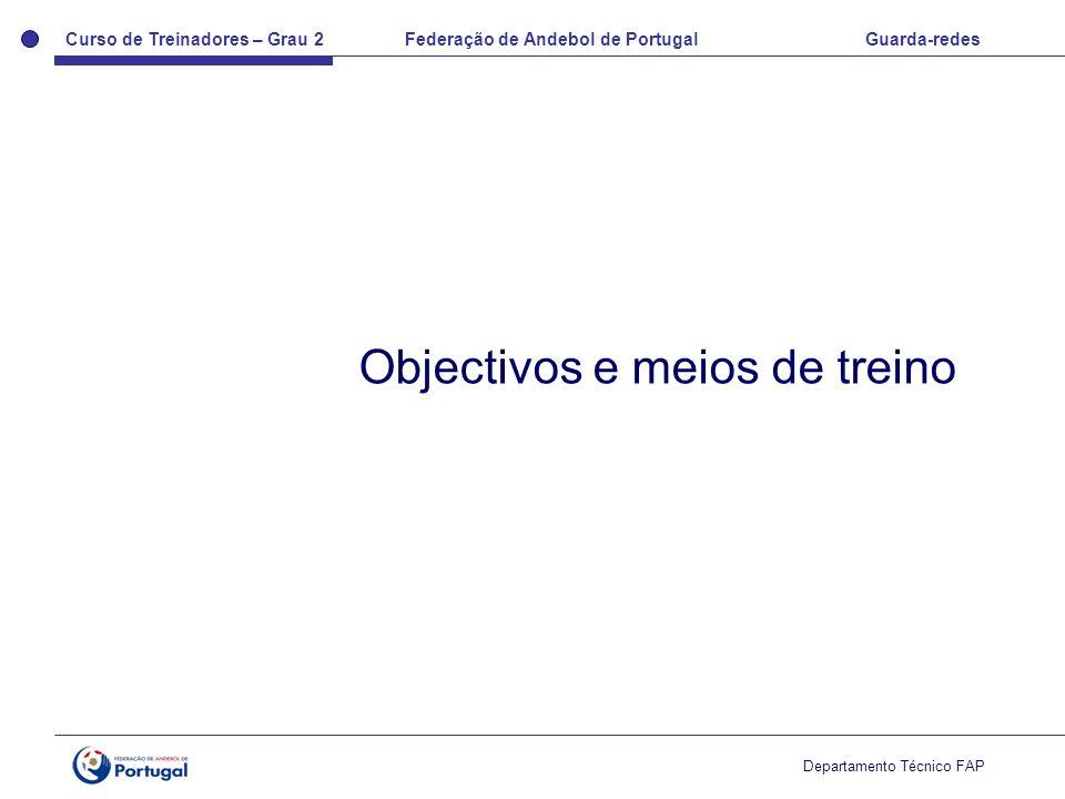 Curso de Treinadores – Grau 2 Federação de Andebol de Portugal Guarda-redes Departamento Técnico FAP Objectivos e meios de treino