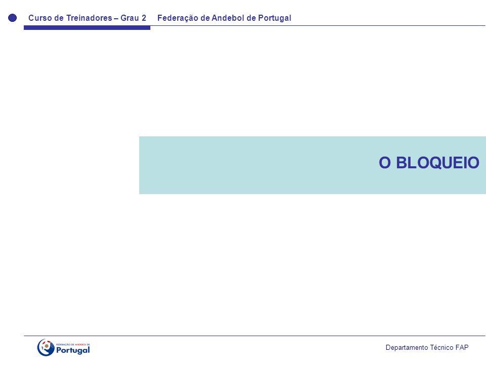 Curso de Treinadores – Grau 2 Federação de Andebol de Portugal Departamento Técnico FAP Bloqueio Pode ser intenção técnico-táctica individual É um meio básico de colaboração Objectivos Interromper trajectórias dos defesas Favorecer as trajectórias dos atacantes Problema Chegar no momento certo