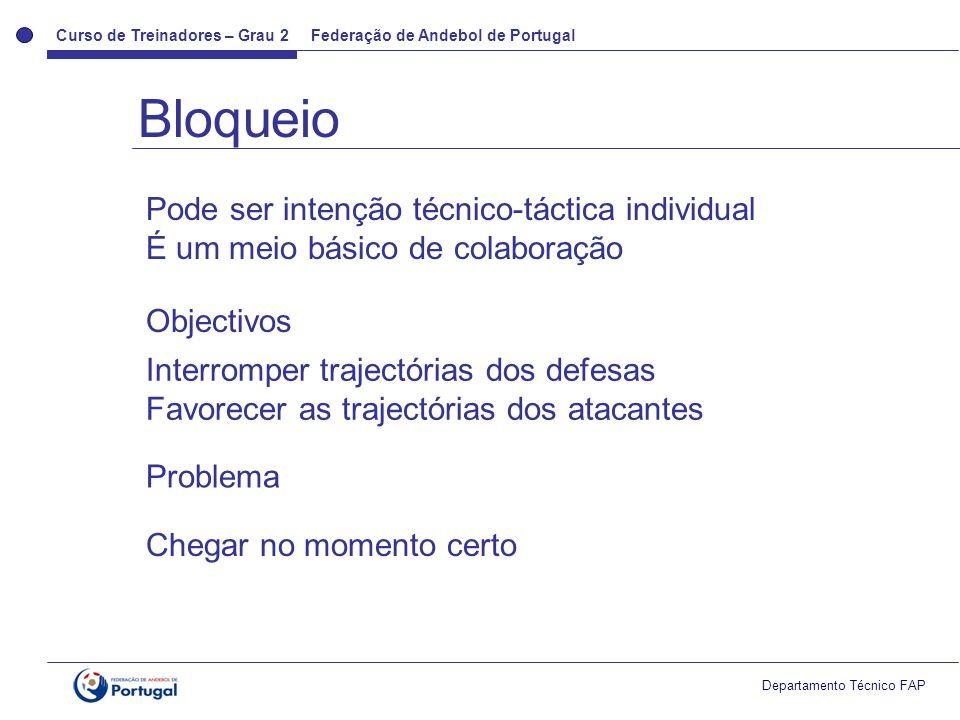 Curso de Treinadores – Grau 2 Federação de Andebol de Portugal Departamento Técnico FAP Bloqueio Pode ser intenção técnico-táctica individual É um mei