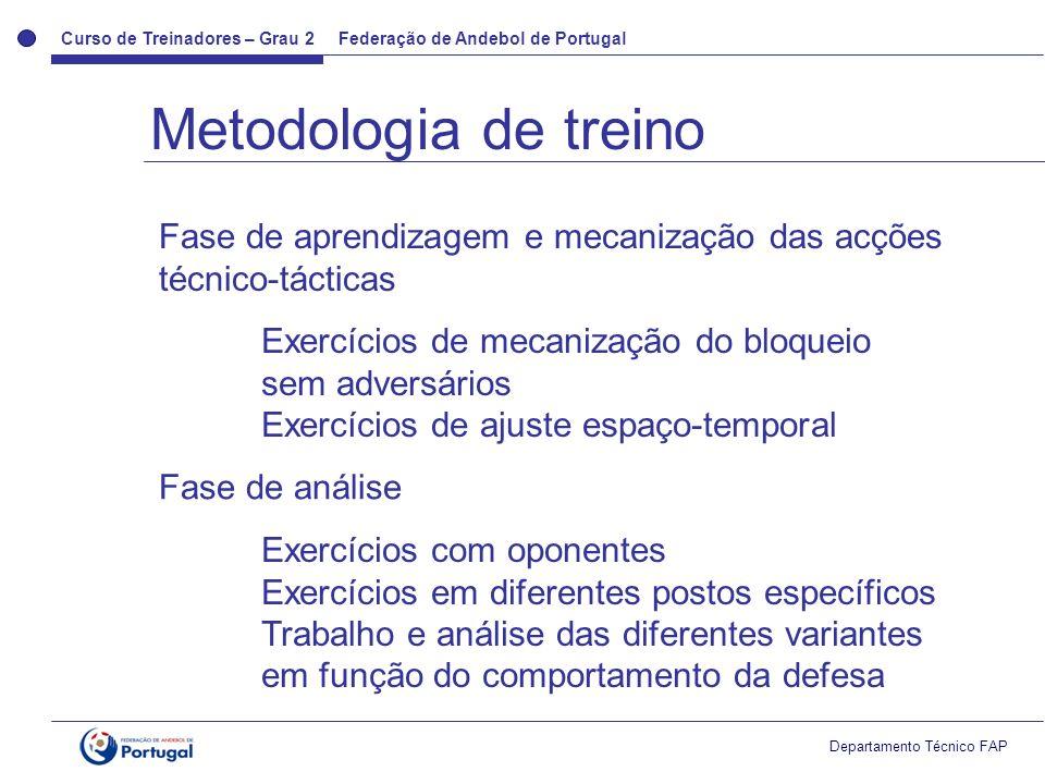 Curso de Treinadores – Grau 2 Federação de Andebol de Portugal Departamento Técnico FAP Metodologia de treino Fase de aprendizagem e mecanização das a