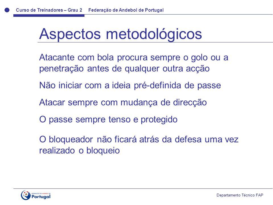 Curso de Treinadores – Grau 2 Federação de Andebol de Portugal Departamento Técnico FAP Aspectos metodológicos Atacante com bola procura sempre o golo
