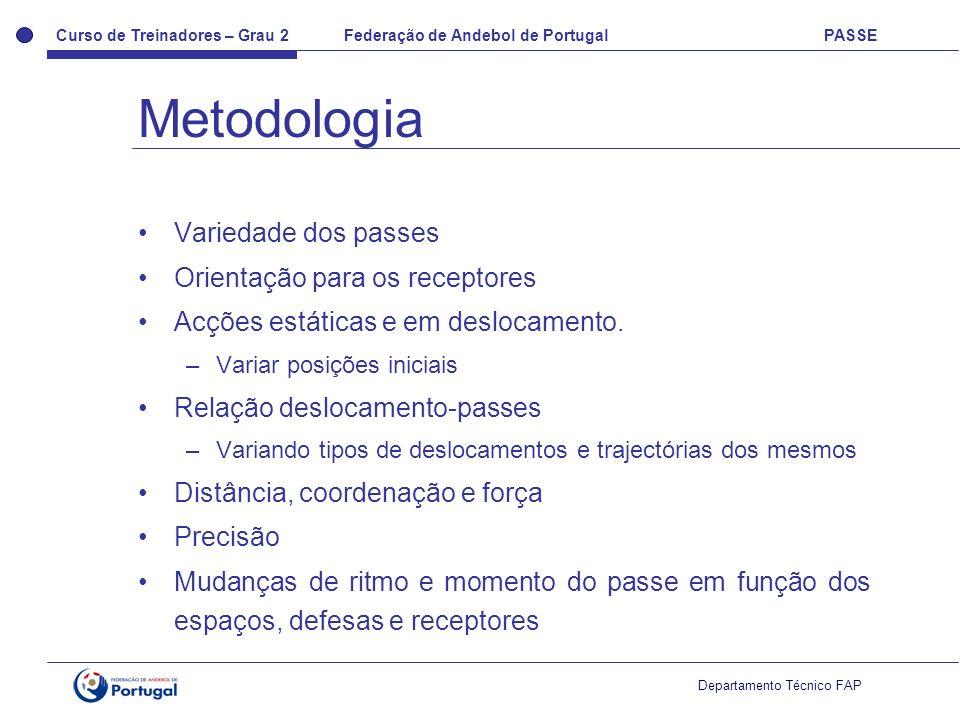 Curso de Treinadores – Grau 2 Federação de Andebol de Portugal PASSE Departamento Técnico FAP Variedade dos passes Orientação para os receptores Acçõe