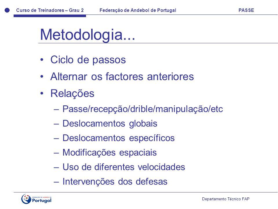 Curso de Treinadores – Grau 2 Federação de Andebol de Portugal PASSE Departamento Técnico FAP Ciclo de passos Alternar os factores anteriores Relações
