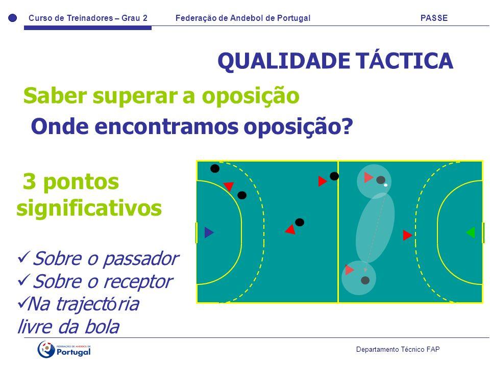 Curso de Treinadores – Grau 2 Federação de Andebol de Portugal PASSE Departamento Técnico FAP QUALIDADE T Á CTICA Saber superar a oposição 3 pontos si
