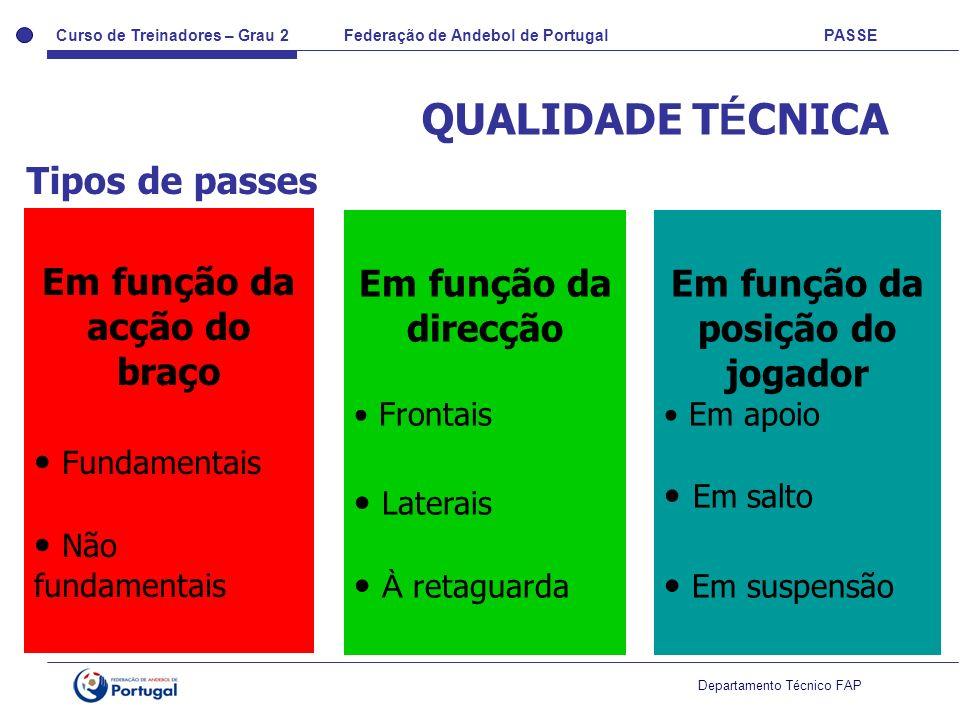 Curso de Treinadores – Grau 2 Federação de Andebol de Portugal PASSE Departamento Técnico FAP QUALIDADE T É CNICA Em função da acção do braço Fundamen
