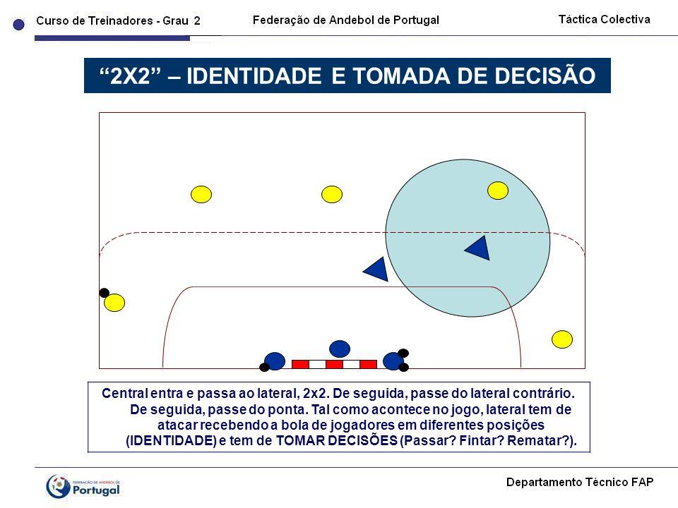Central entra e passa ao lateral, 2x2. De seguida, passe do lateral contrário. De seguida, passe do ponta. Tal como acontece no jogo, lateral tem de a