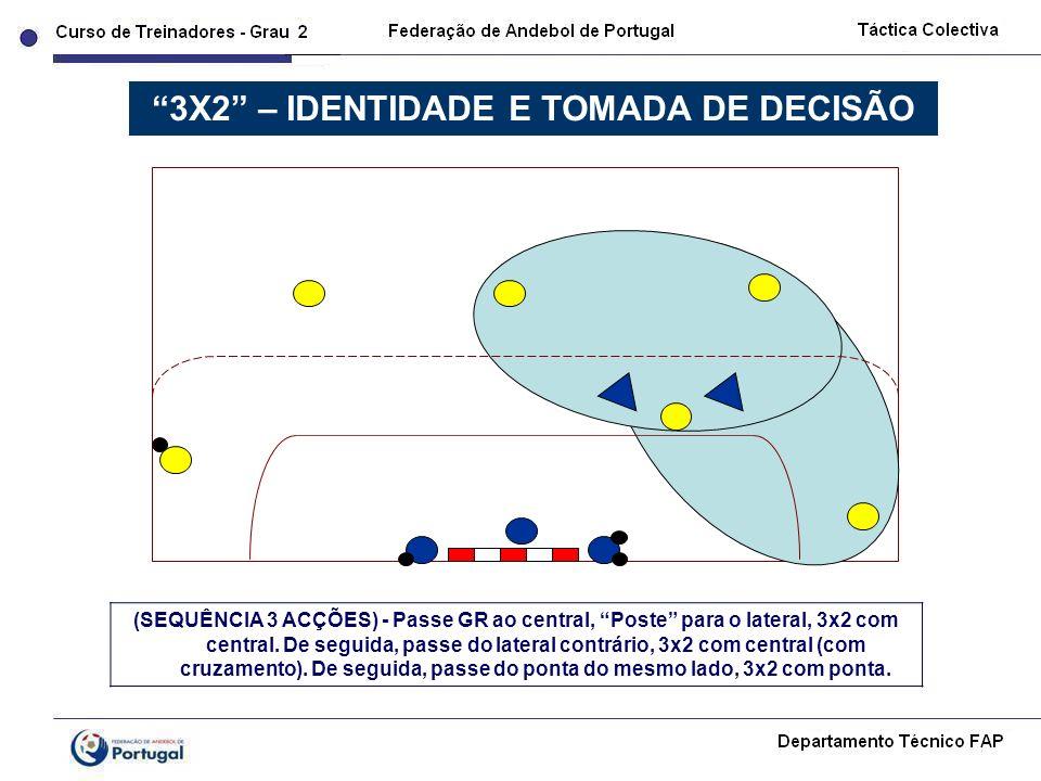 (SEQUÊNCIA 3 ACÇÕES) - Passe GR ao central, Poste para o lateral, 3x2 com central. De seguida, passe do lateral contrário, 3x2 com central (com cruzam