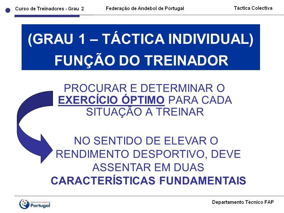 (GRAU 1 – TÁCTICA INDIVIDUAL) FUNÇÃO DO TREINADOR PROCURAR E DETERMINAR O EXERCÍCIO ÓPTIMO PARA CADA SITUAÇÃO A TREINAR NO SENTIDO DE ELEVAR O RENDIME