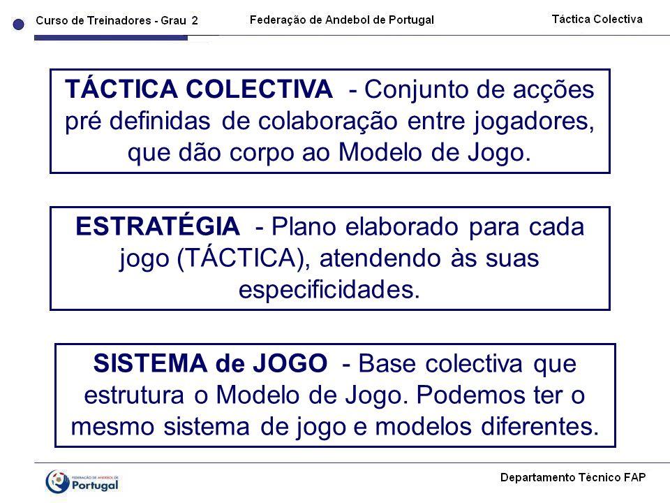 ESTRATÉGIA - Plano elaborado para cada jogo (TÁCTICA), atendendo às suas especificidades. TÁCTICA COLECTIVA - Conjunto de acções pré definidas de cola