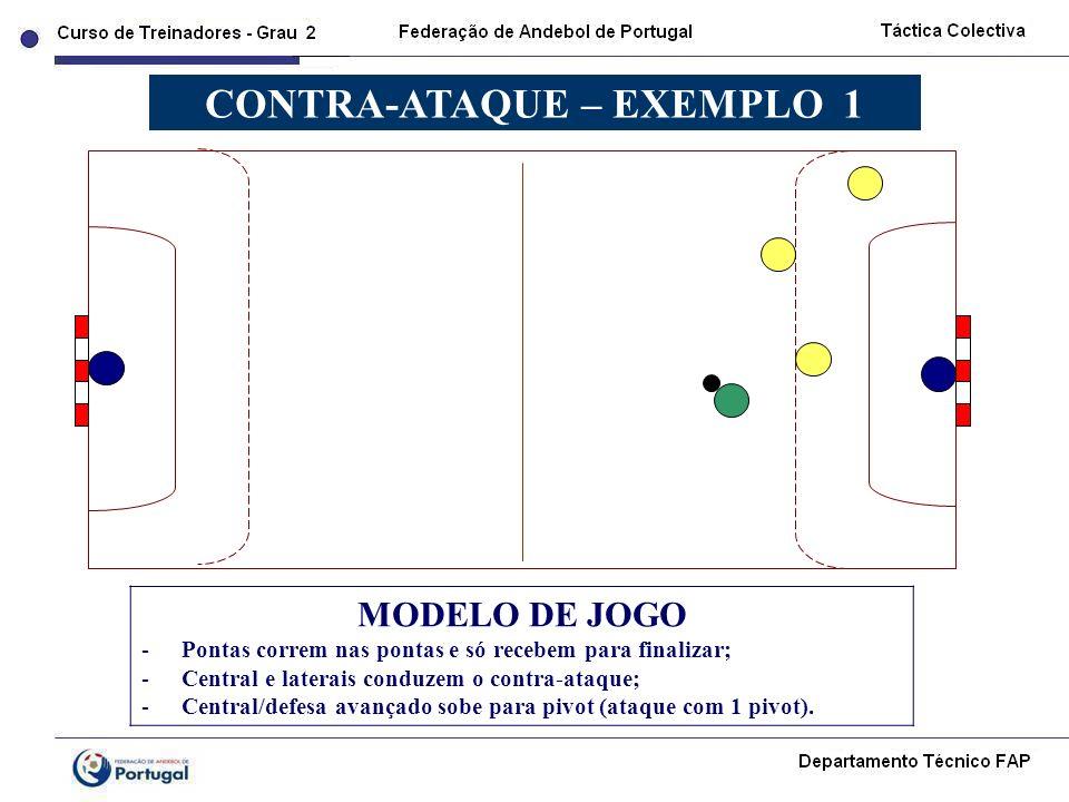 MODELO DE JOGO -Pontas correm nas pontas e só recebem para finalizar; -Central e laterais conduzem o contra-ataque; -Central/defesa avançado sobe para