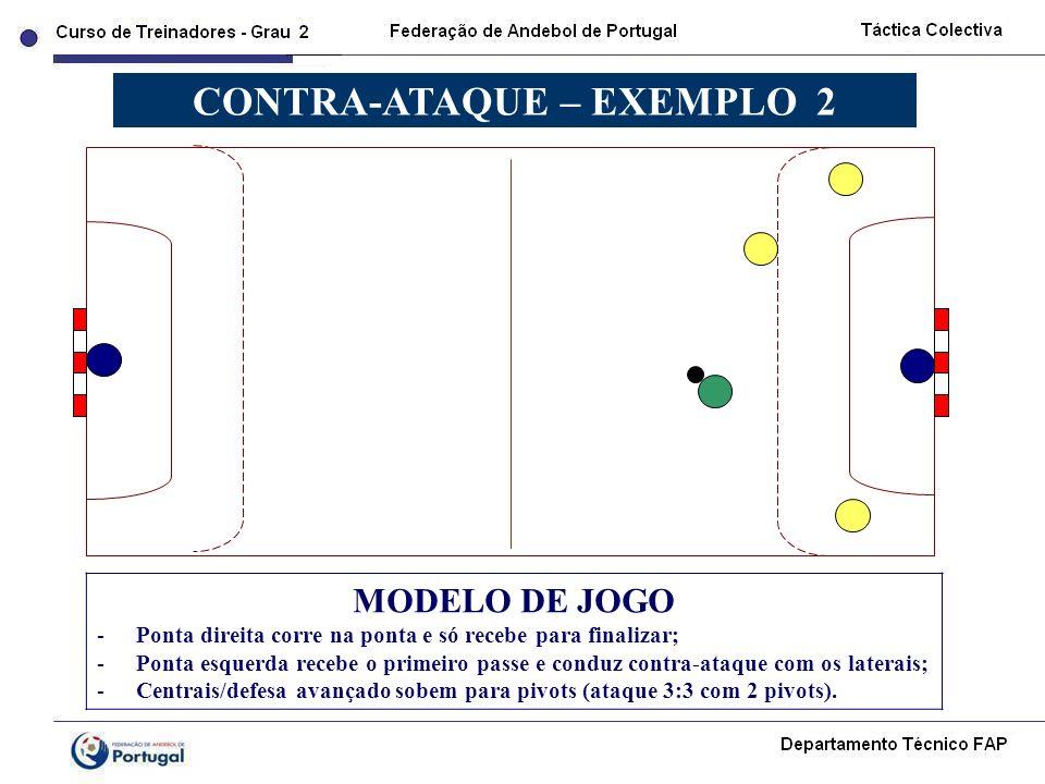 MODELO DE JOGO -Ponta direita corre na ponta e só recebe para finalizar; -Ponta esquerda recebe o primeiro passe e conduz contra-ataque com os laterai