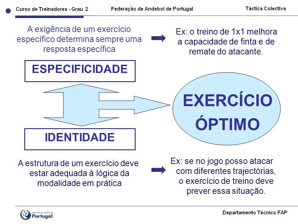 ESPECIFICIDADE A exigência de um exercício específico determina sempre uma resposta específica IDENTIDADE A estrutura de um exercício deve estar adequ