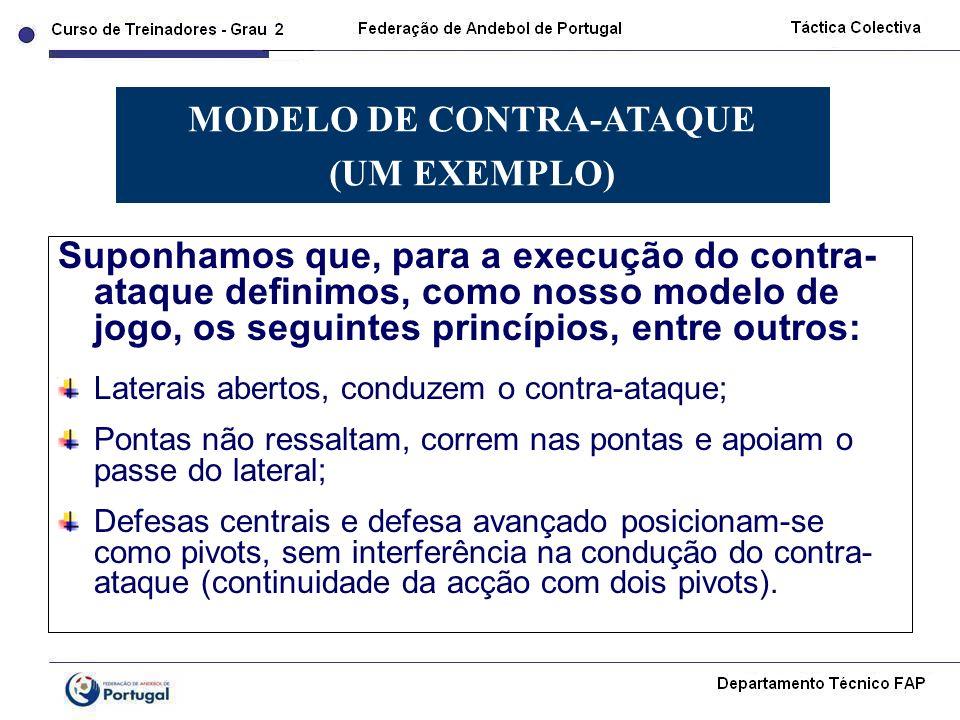 Suponhamos que, para a execução do contra- ataque definimos, como nosso modelo de jogo, os seguintes princípios, entre outros: Laterais abertos, condu