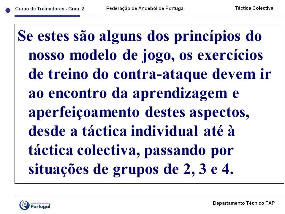 Se estes são alguns dos princípios do nosso modelo de jogo, os exercícios de treino do contra-ataque devem ir ao encontro da aprendizagem e aperfeiçoa