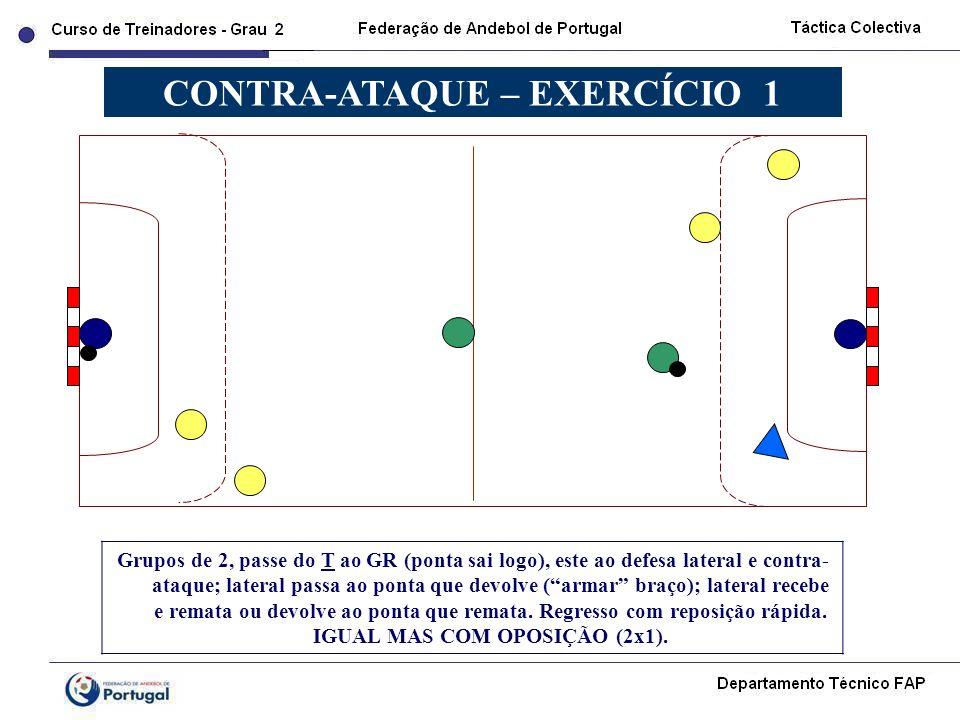Grupos de 2, passe do T ao GR (ponta sai logo), este ao defesa lateral e contra- ataque; lateral passa ao ponta que devolve (armar braço); lateral rec