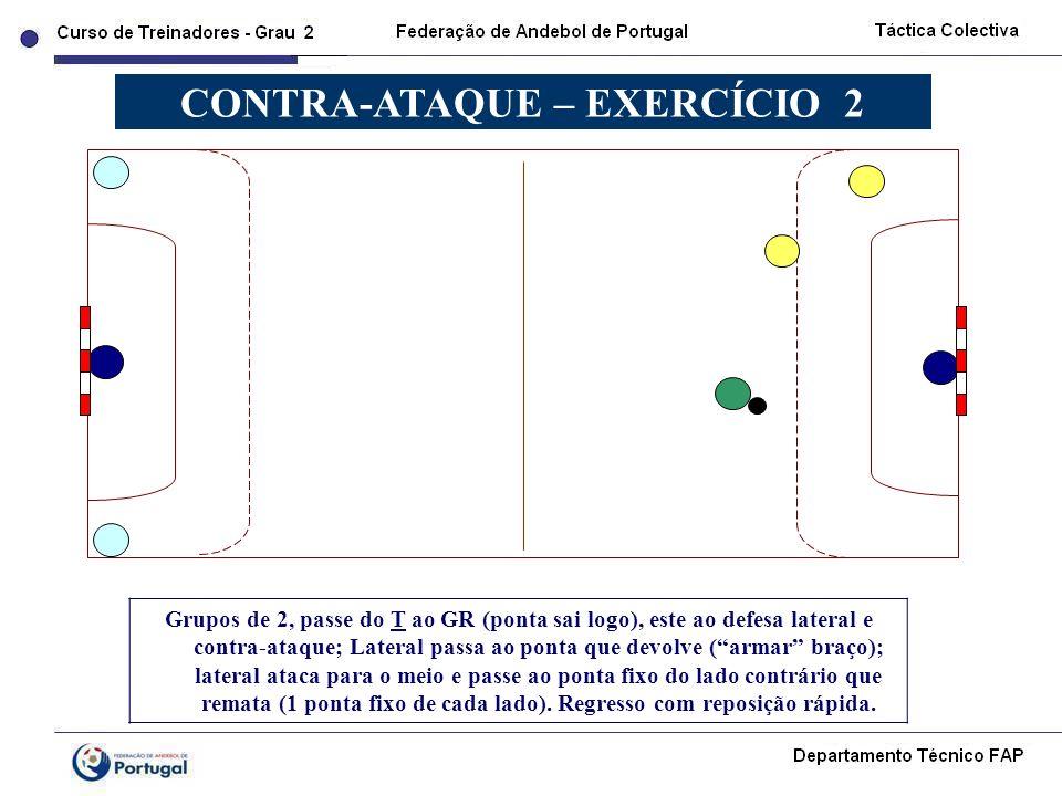 Grupos de 2, passe do T ao GR (ponta sai logo), este ao defesa lateral e contra-ataque; Lateral passa ao ponta que devolve (armar braço); lateral atac