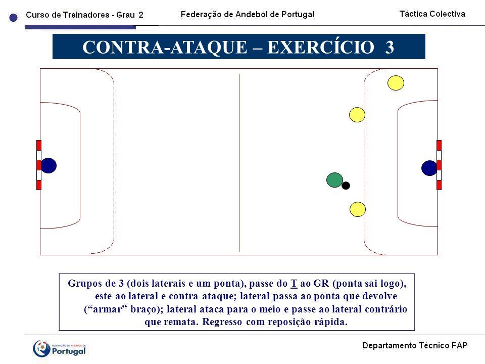 Grupos de 3 (dois laterais e um ponta), passe do T ao GR (ponta sai logo), este ao lateral e contra-ataque; lateral passa ao ponta que devolve (armar