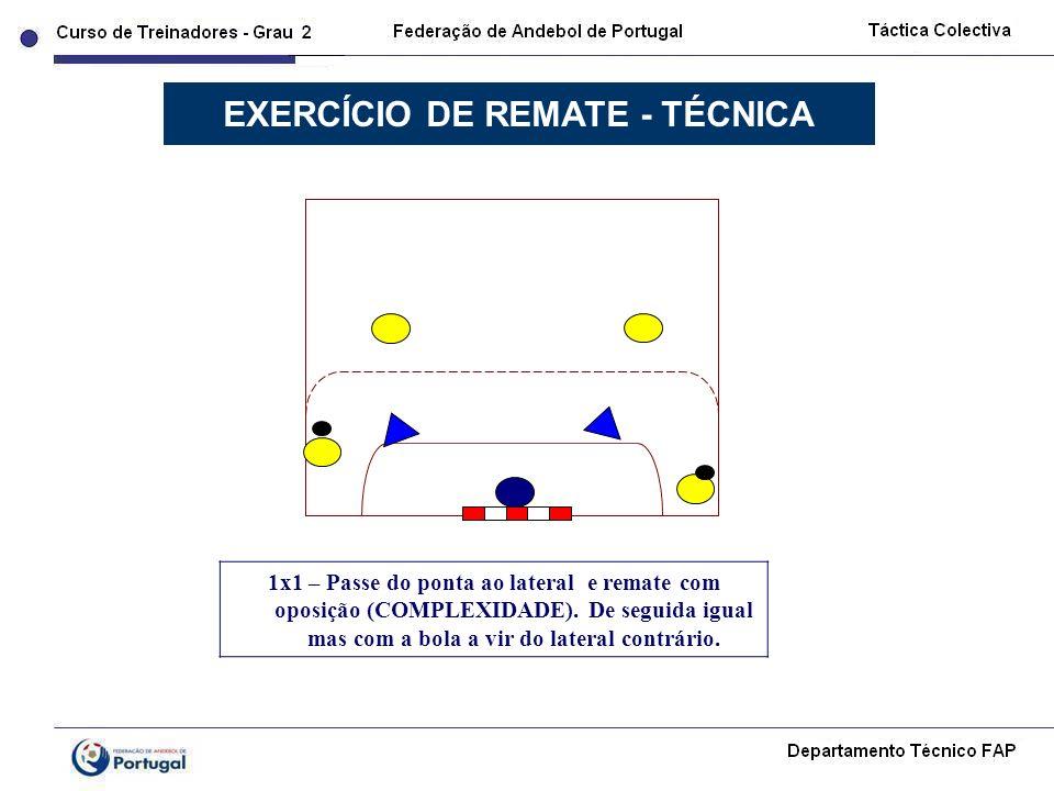 4x3 a ½ campo (ponta só serve de apoio), executando a acção de continuidade do contra-ataque, com dois jogadores a iniciarem na posição de pivots.