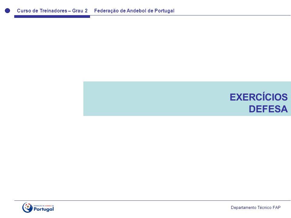 Curso de Treinadores – Grau 2 Federação de Andebol de Portugal Departamento Técnico FAP EXERCÍCIOS DEFESA