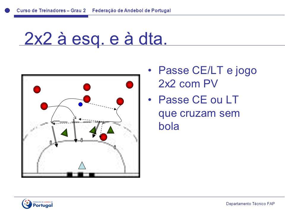 Curso de Treinadores – Grau 2 Federação de Andebol de Portugal Departamento Técnico FAP Passe CE/LT e jogo 2x2 com PV Passe CE ou LT que cruzam sem bola 2x2 à esq.