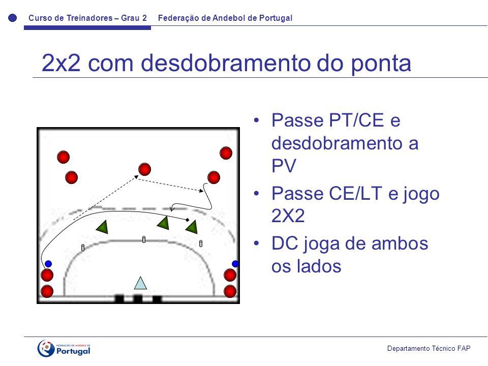 Curso de Treinadores – Grau 2 Federação de Andebol de Portugal Departamento Técnico FAP Passe PT/CE e desdobramento a PV Passe CE/LT e jogo 2X2 DC joga de ambos os lados 2x2 com desdobramento do ponta