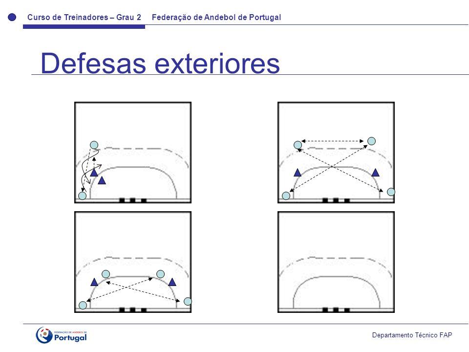 Curso de Treinadores – Grau 2 Federação de Andebol de Portugal Departamento Técnico FAP Defesas exteriores