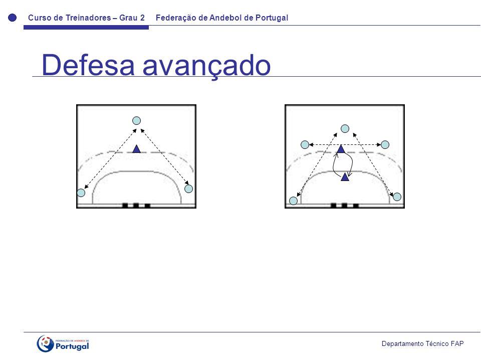 Curso de Treinadores – Grau 2 Federação de Andebol de Portugal Departamento Técnico FAP Defesa central