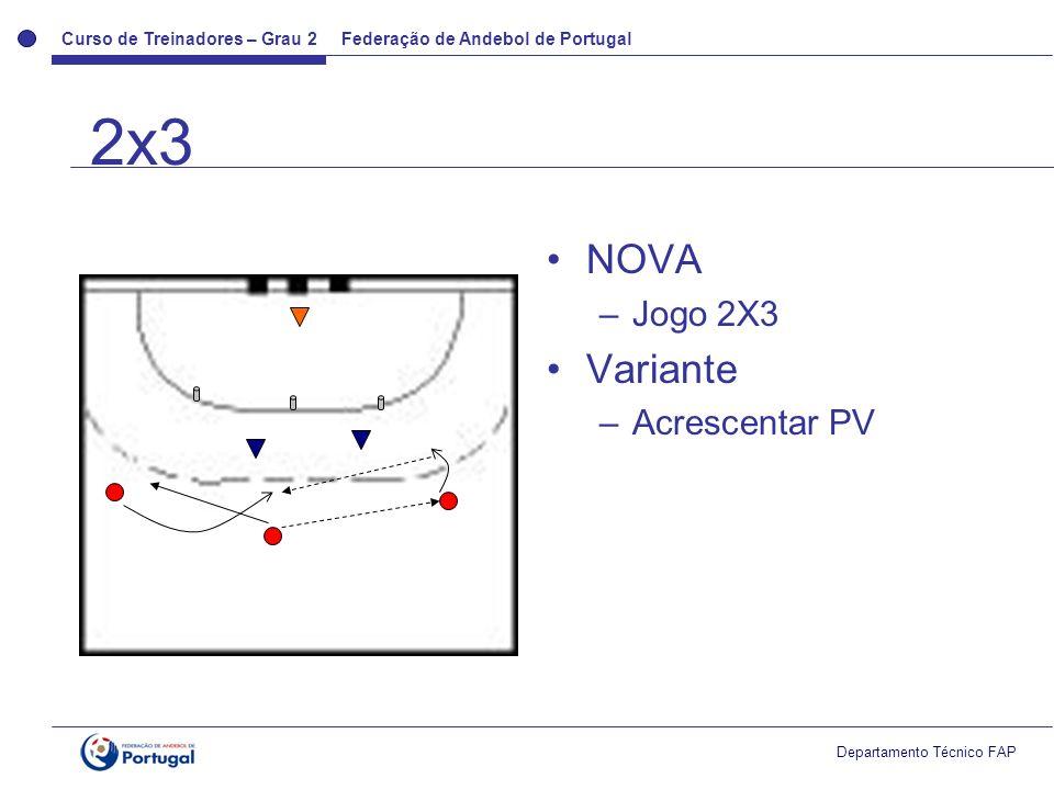 Curso de Treinadores – Grau 2 Federação de Andebol de Portugal Departamento Técnico FAP NOVA –Jogo 2X3 Variante –Acrescentar PV 2x3