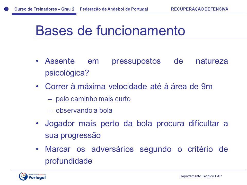 Curso de Treinadores – Grau 2 Federação de Andebol de Portugal RECUPERAÇÃO DEFENSIVA Departamento Técnico FAP Assente em pressupostos de natureza psicológica.