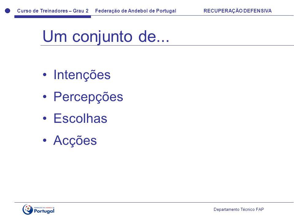 Curso de Treinadores – Grau 2 Federação de Andebol de Portugal RECUPERAÇÃO DEFENSIVA Departamento Técnico FAP Intenções Percepções Escolhas Acções Um conjunto de...