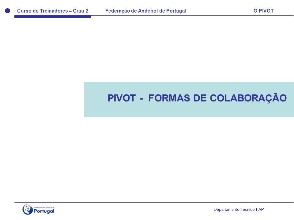 Curso de Treinadores – Grau 2 Federação de Andebol de Portugal O PIVOT Departamento Técnico FAP PIVOT - FORMAS DE COLABORAÇÃO