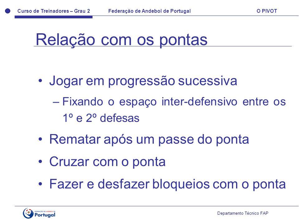 Curso de Treinadores – Grau 2 Federação de Andebol de Portugal O PIVOT Departamento Técnico FAP Jogar em progressão sucessiva –Fixando o espaço inter-